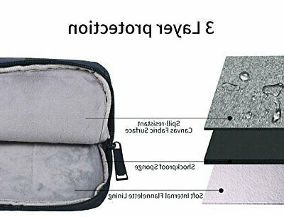 13-13.3 Case for Dell XPS 9370, Zenb